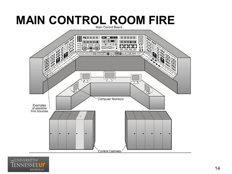 MAIN CONTROL ROOM FIRE