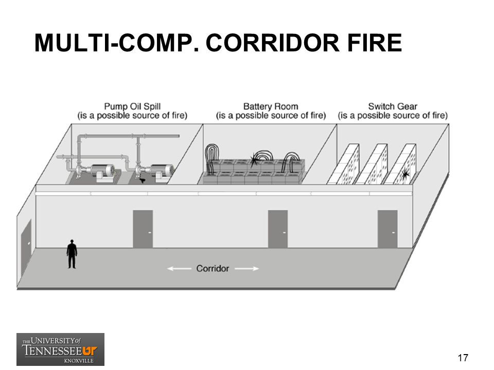 MULTI-COMP. CORRIDOR FIRE