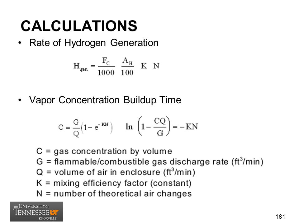 CALCULATIONS Rate of Hydrogen Generation