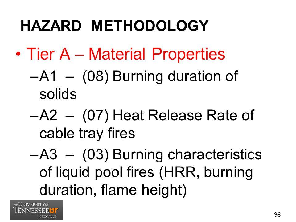 Tier A – Material Properties