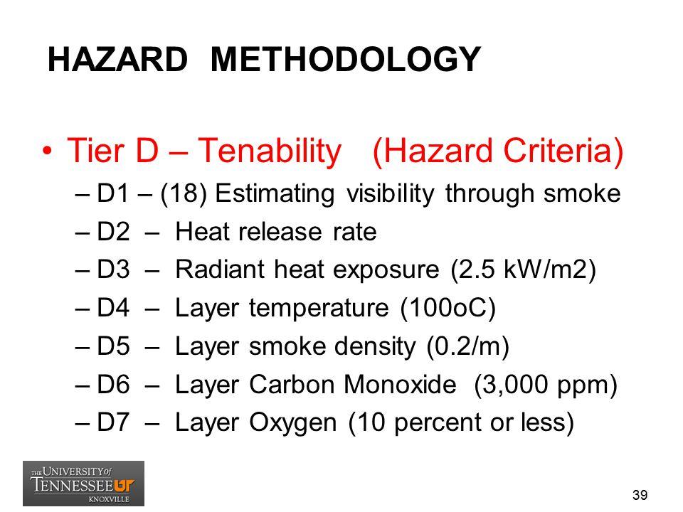 Tier D – Tenability (Hazard Criteria)