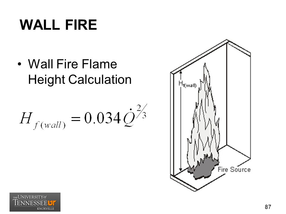 WALL FIRE Wall Fire Flame Height Calculation