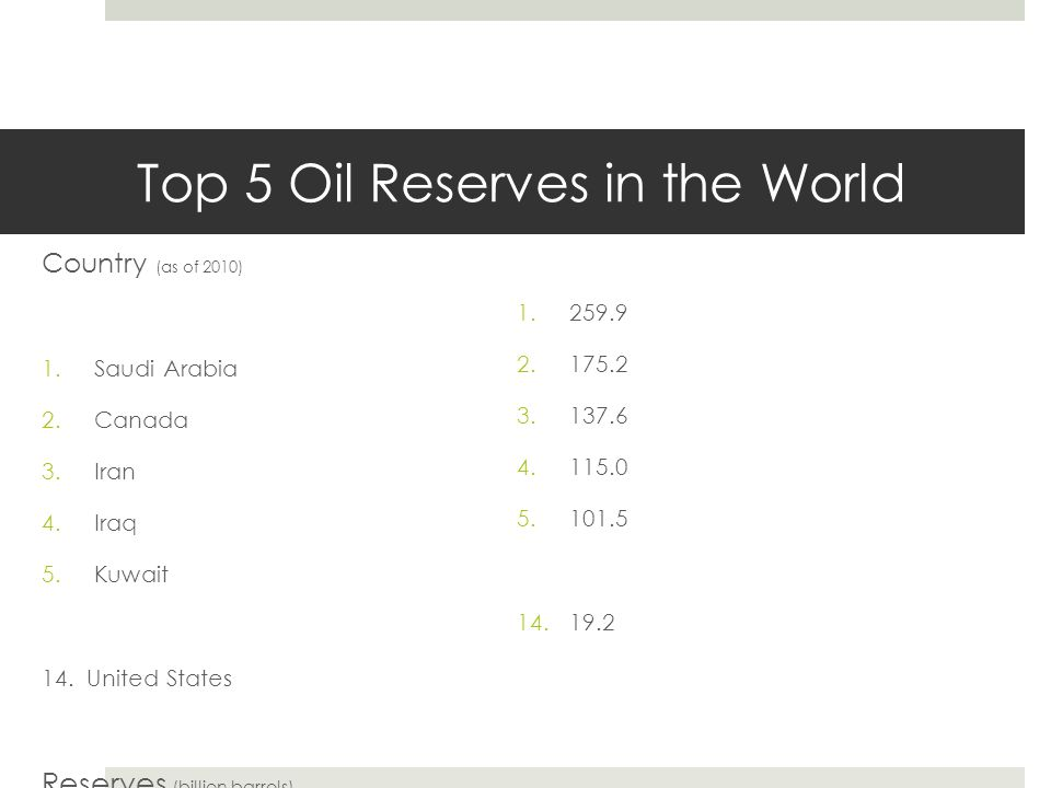Top 5 Oil Reserves in the World