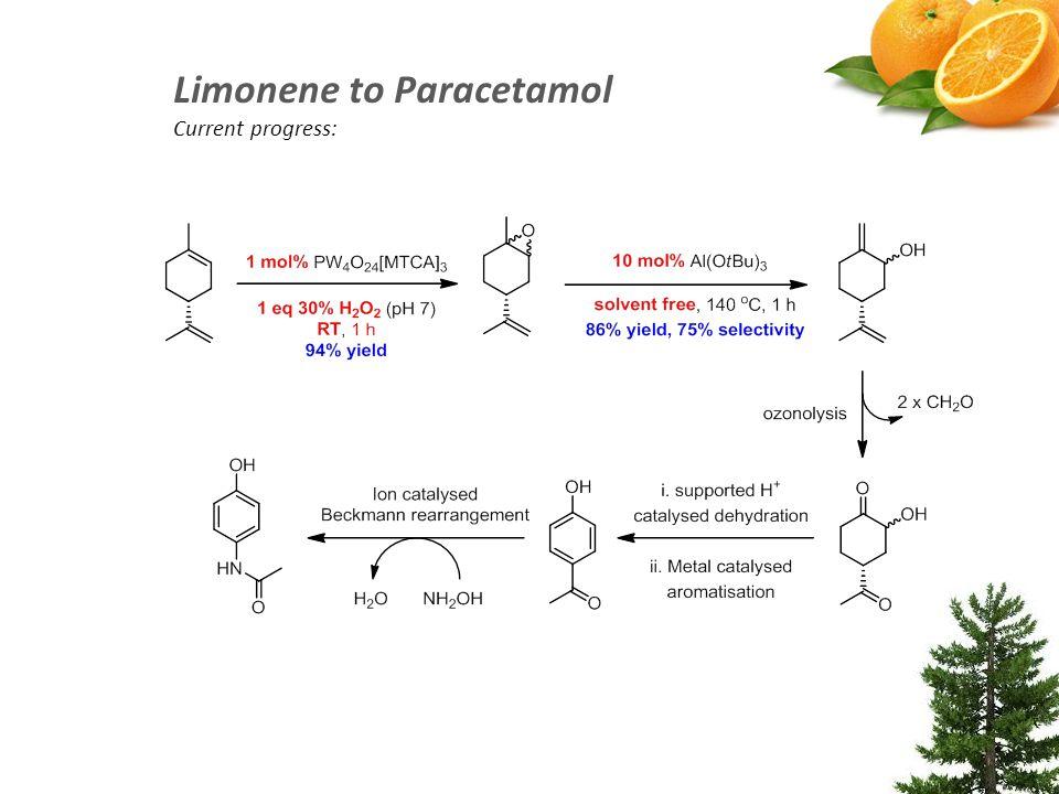 Limonene to Paracetamol