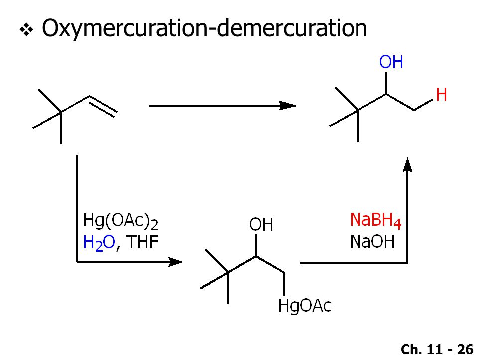 Oxymercuration-demercuration