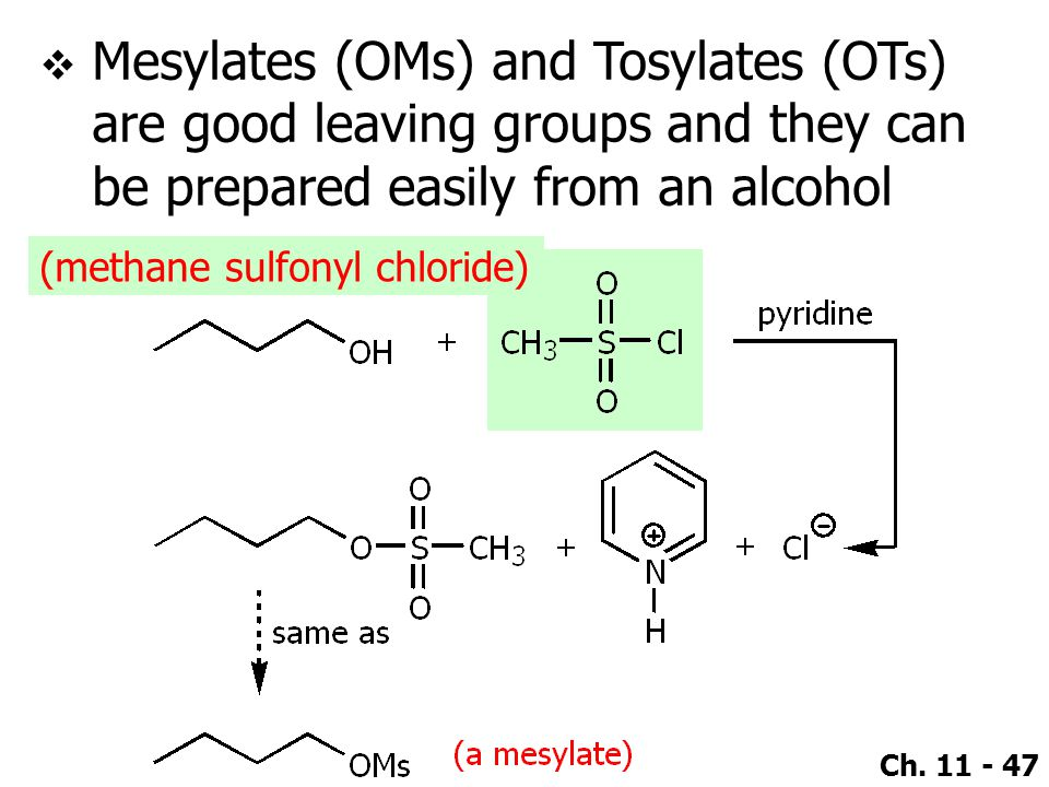 Mesylates (OMs) and Tosylates (OTs) are good leaving groups and they can be prepared easily from an alcohol