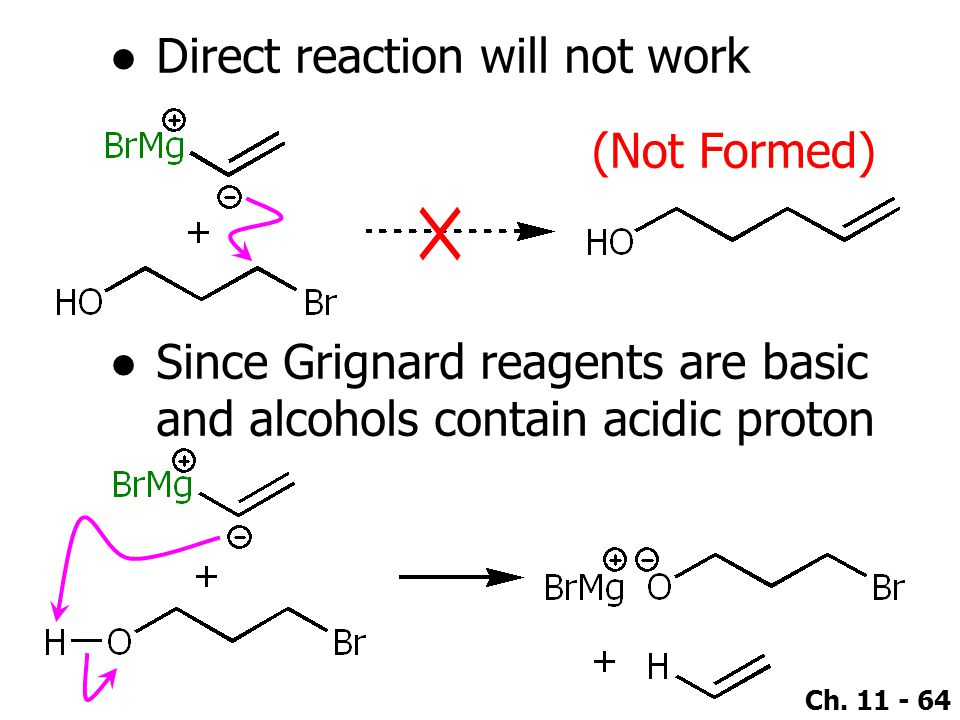 ☓ Direct reaction will not work (Not Formed)