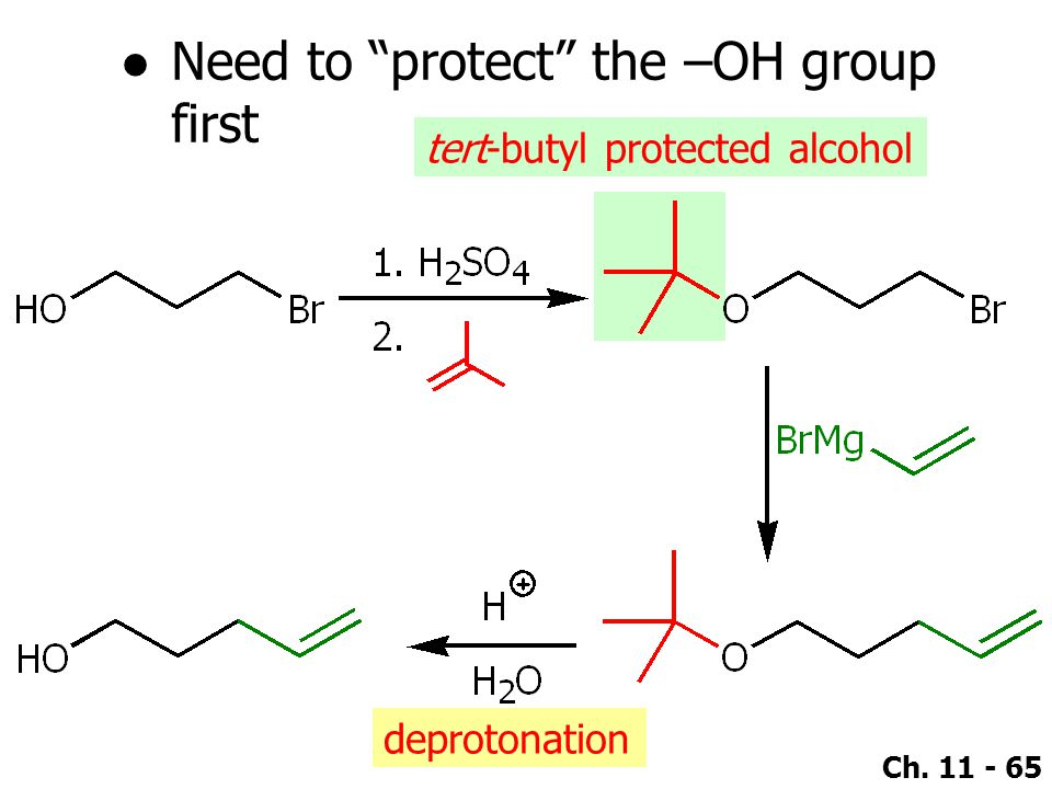 Need to protect the –OH group first