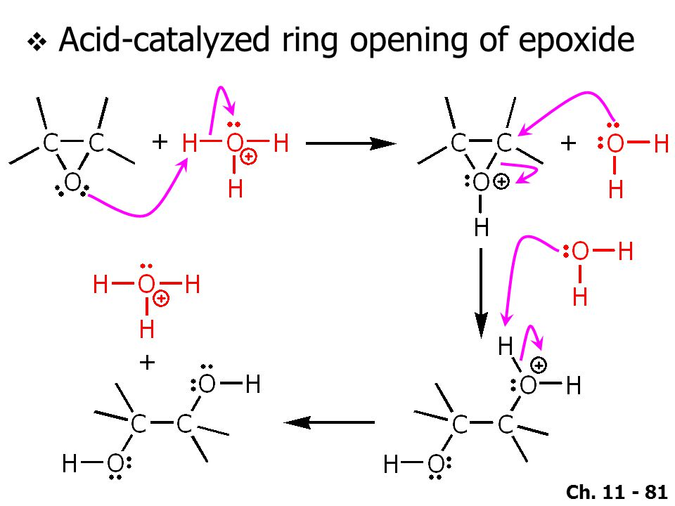 Acid-catalyzed ring opening of epoxide