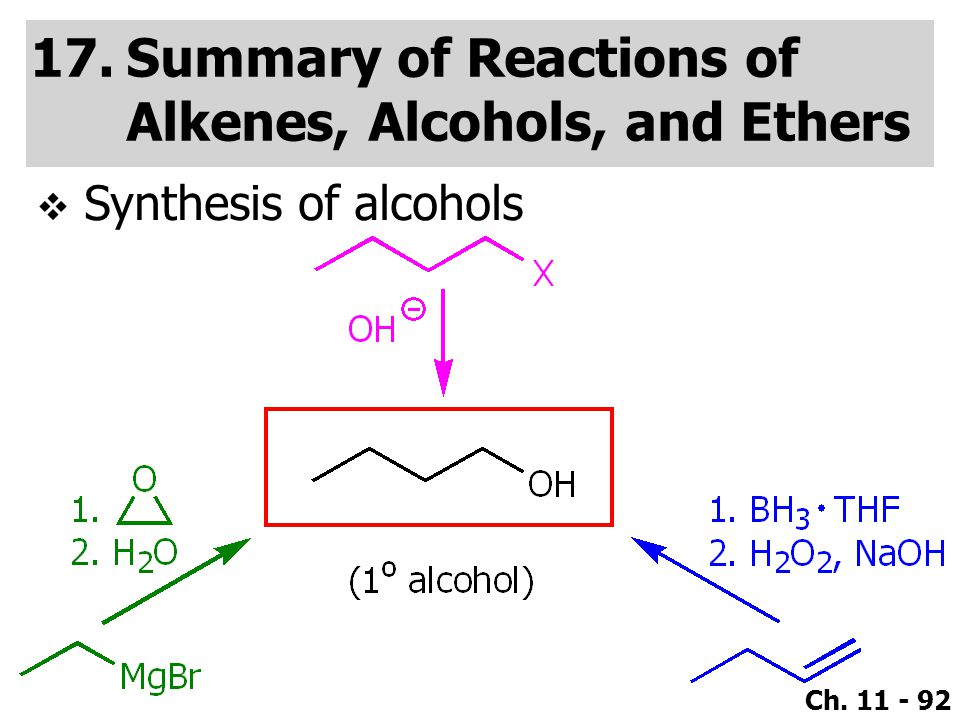 Summary of Reactions of Alkenes, Alcohols, and Ethers