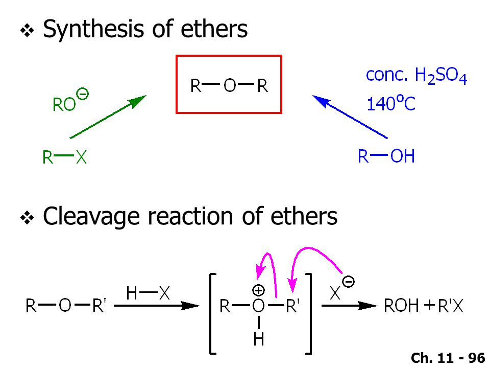 Synthesis of ethers Cleavage reaction of ethers