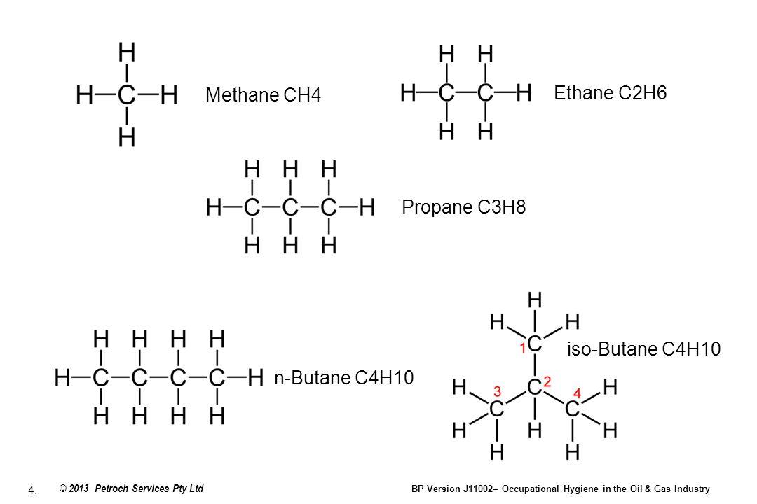 Methane CH4 Ethane C2H6 Propane C3H8 iso-Butane C4H10 n-Butane C4H10