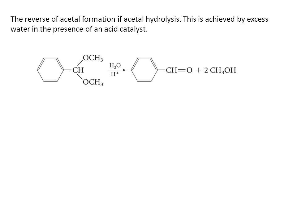 The reverse of acetal formation if acetal hydrolysis