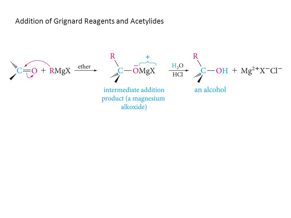 Addition of Grignard Reagents and Acetylides