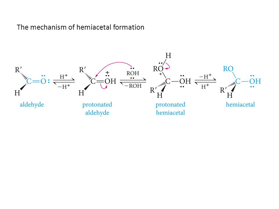 The mechanism of hemiacetal formation
