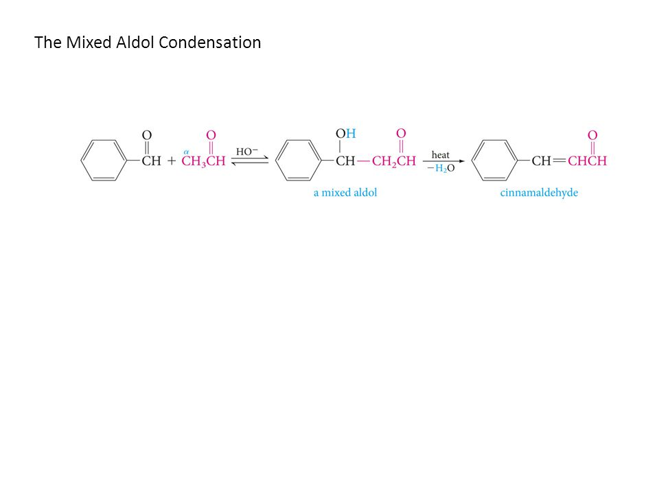 The Mixed Aldol Condensation