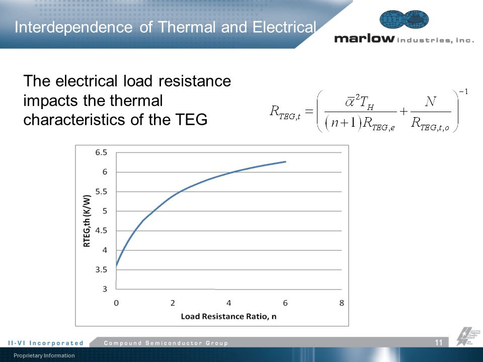 Interdependence of Thermal and Electrical