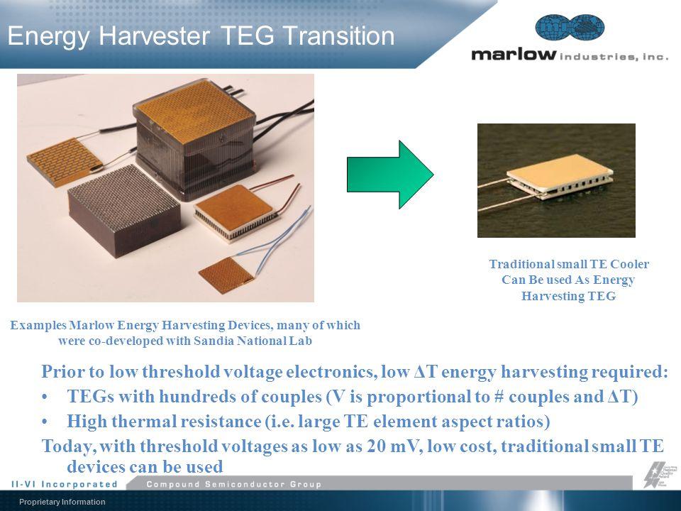 Energy Harvester TEG Transition