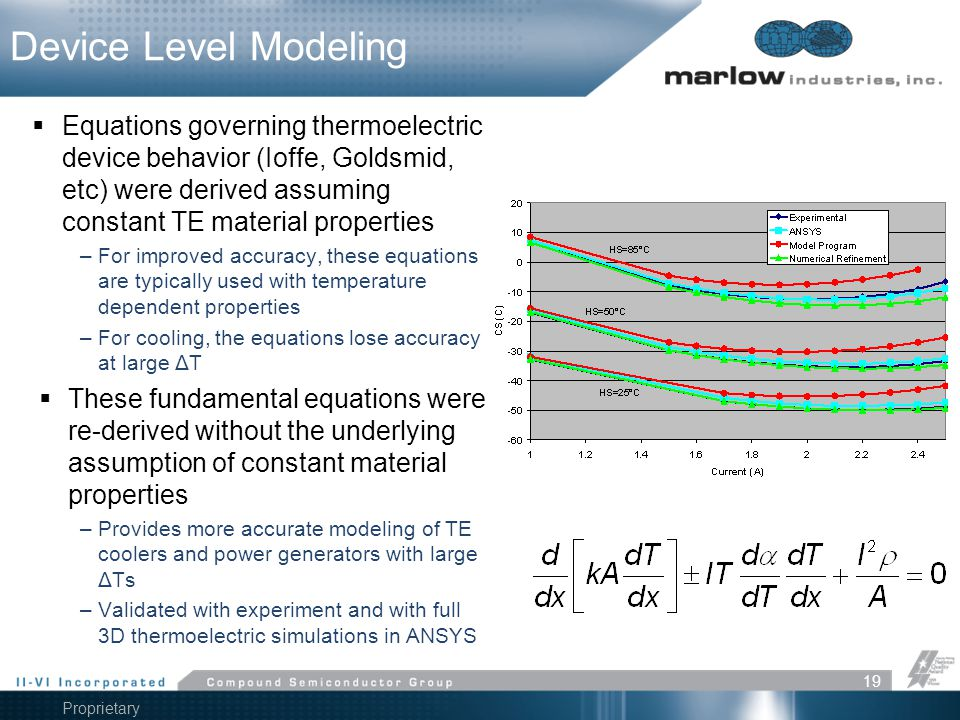Device Level Modeling Equations governing thermoelectric device behavior (Ioffe, Goldsmid, etc) were derived assuming constant TE material properties.