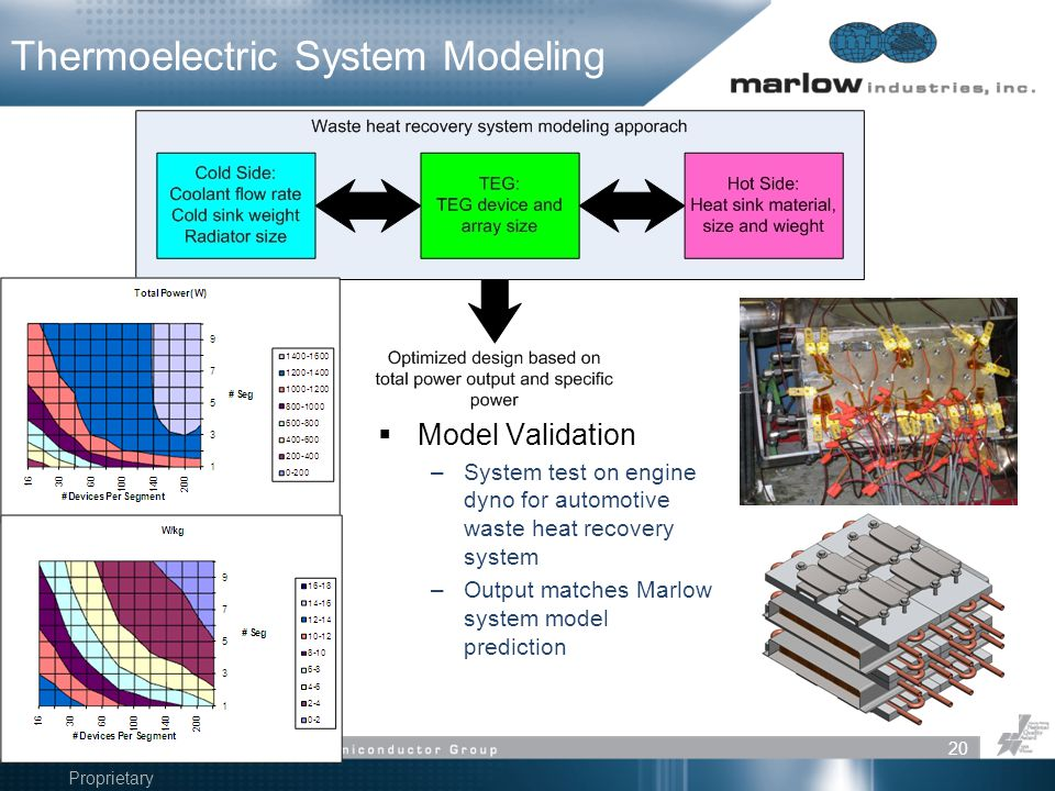 Thermoelectric System Modeling