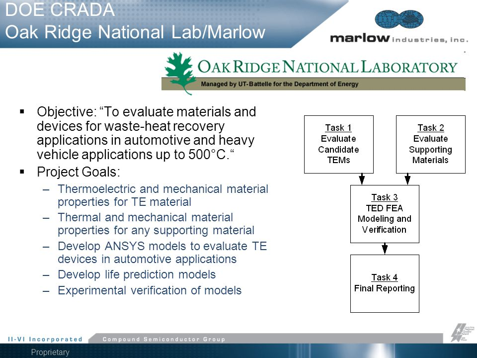 DOE CRADA Oak Ridge National Lab/Marlow