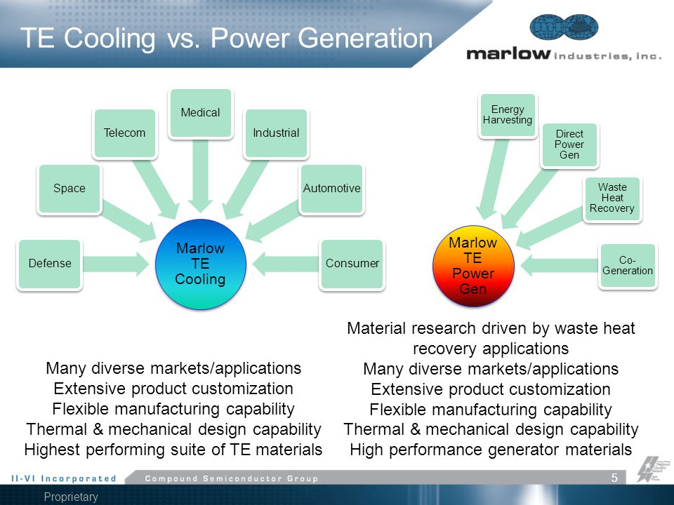 TE Cooling vs. Power Generation