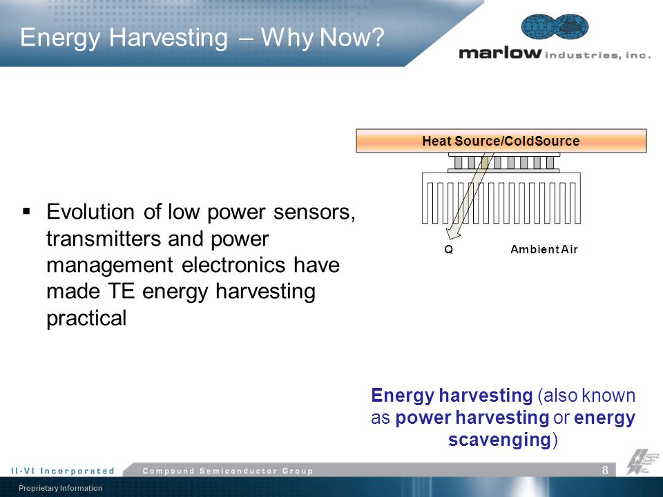 Energy Harvesting – Why Now