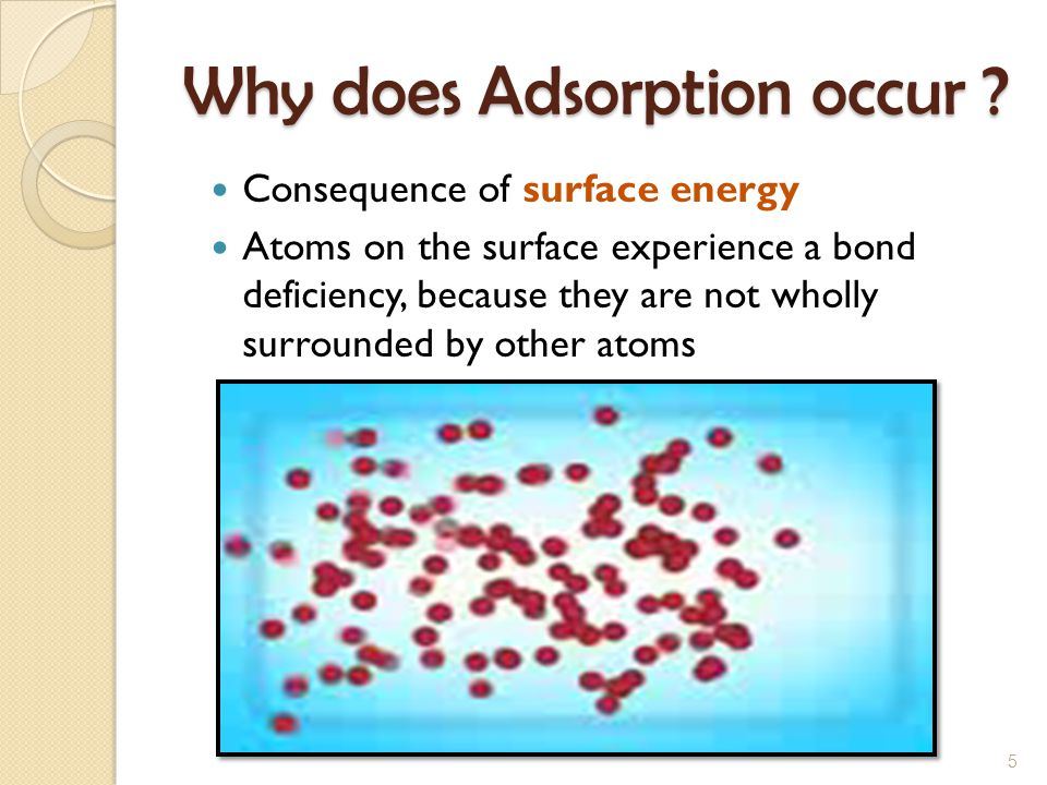 Why does Adsorption occur