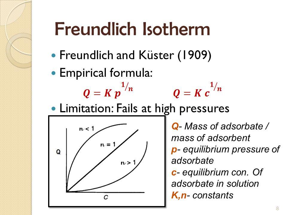 Freundlich Isotherm Freundlich and Küster (1909) Empirical formula:
