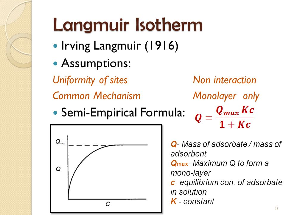 Langmuir Isotherm Irving Langmuir (1916) Assumptions:
