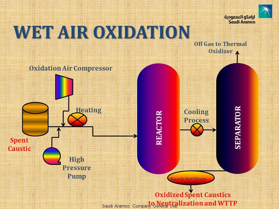 WET AIR OXIDATION SEPARATOR REACTOR Oxidation Air Compressor Heating