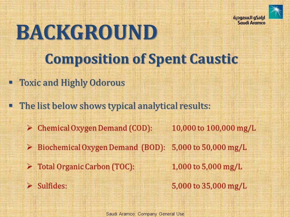 Composition of Spent Caustic