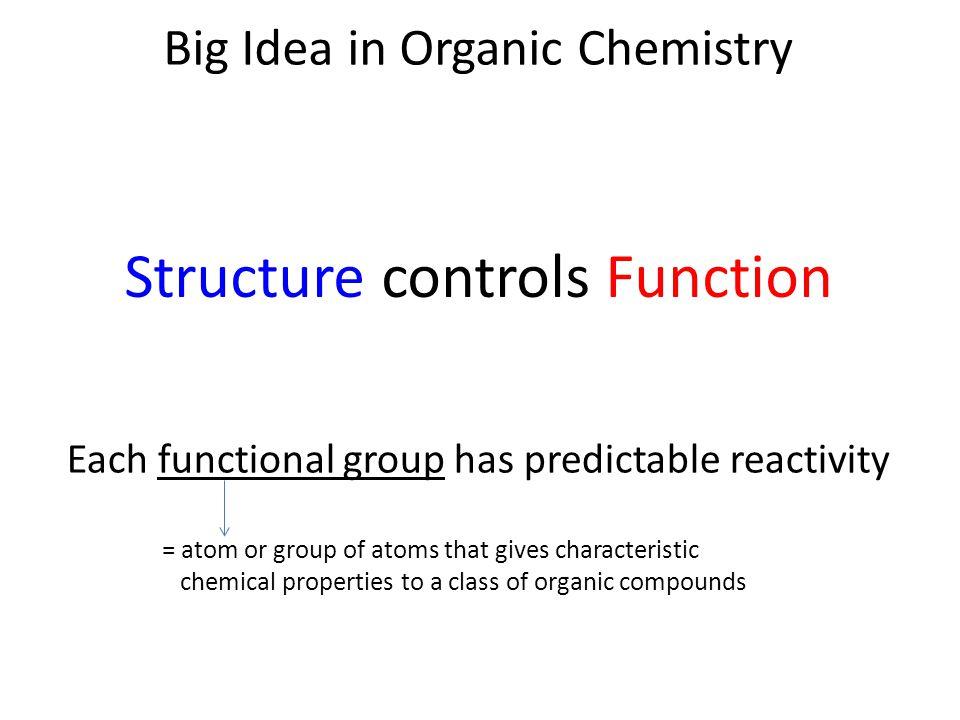 Big Idea in Organic Chemistry