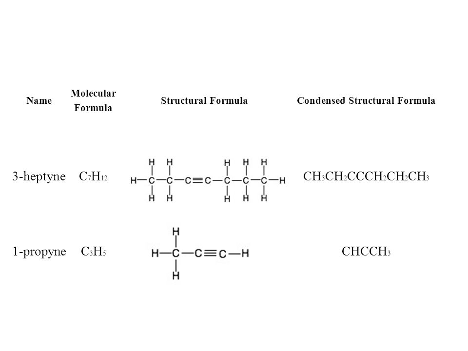 Condensed Structural Formula