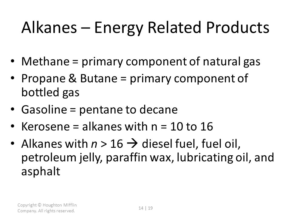 Alkanes – Energy Related Products