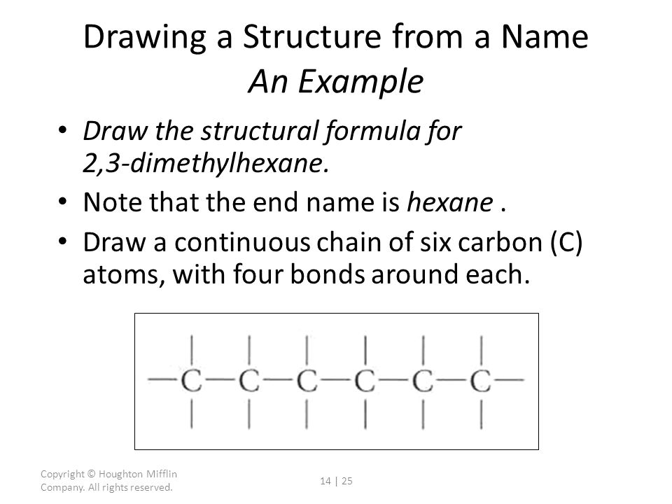 Drawing a Structure from a Name An Example