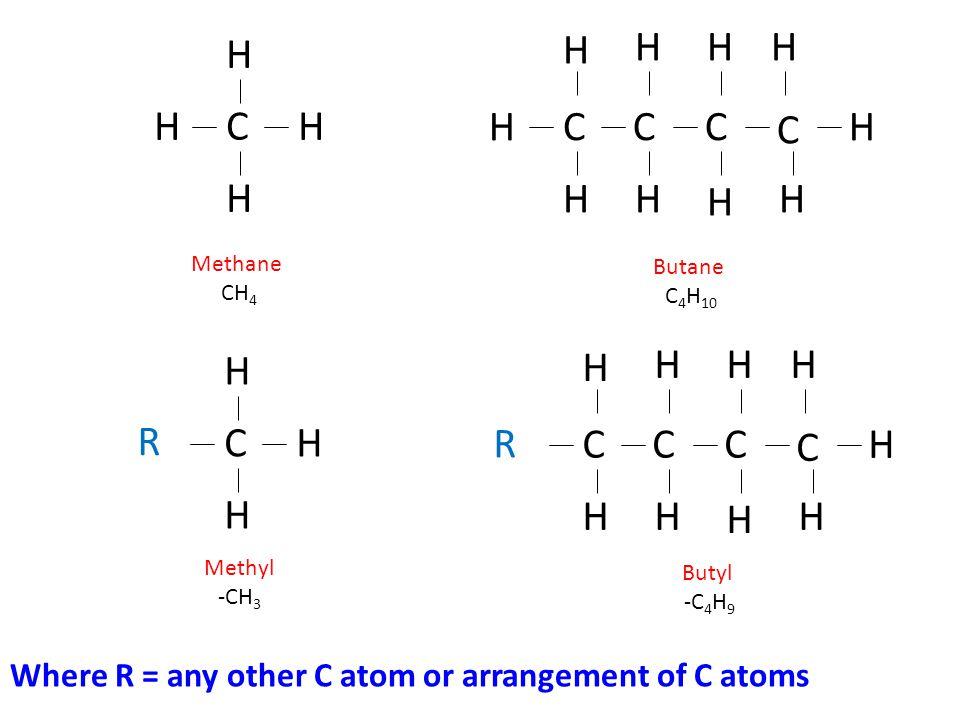 H C. C. H. Methane. CH4. Butane. C4H10. H. C. C. H. R. R. Methyl. -CH3. Butyl.