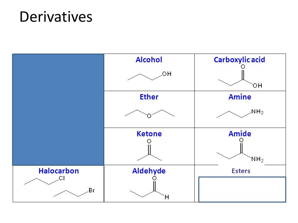 Derivatives Alkane Alkene Alkyne Halocarbon Alcohol Ether Ketone