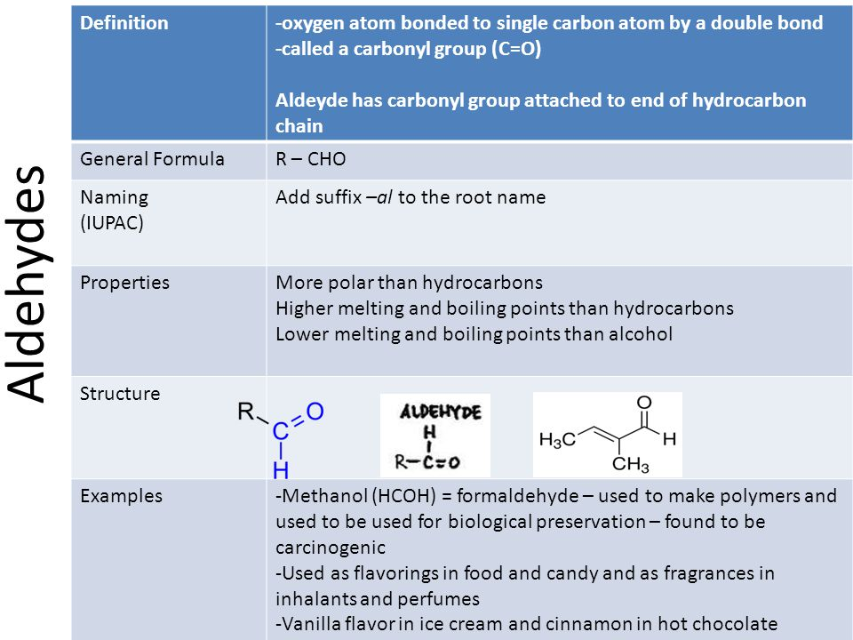 Definition -oxygen atom bonded to single carbon atom by a double bond. -called a carbonyl group (C=O)