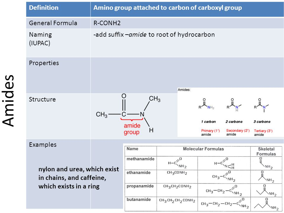 Amides Definition Amino group attached to carbon of carboxyl group