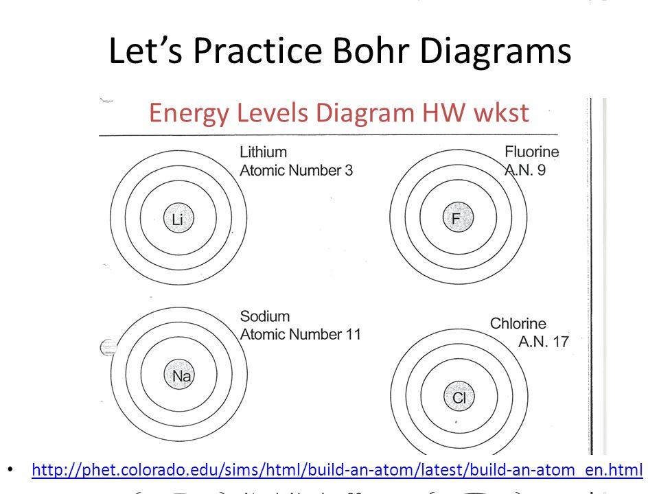 Let's Practice Bohr Diagrams