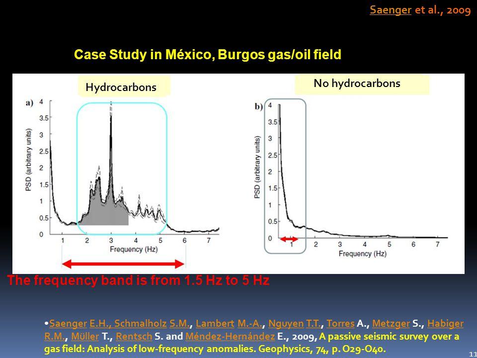 Case Study in México, Burgos gas/oil field