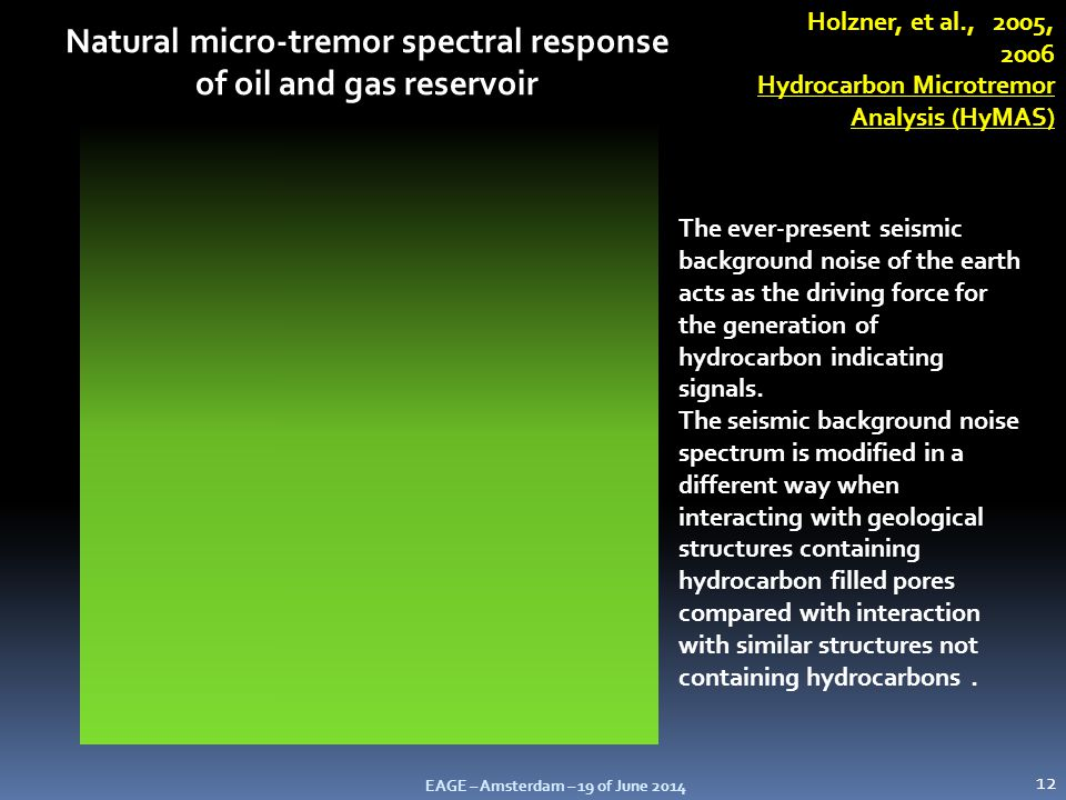 Natural micro-tremor spectral response of oil and gas reservoir