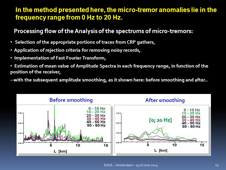 In the method presented here, the micro-tremor anomalies lie in the
