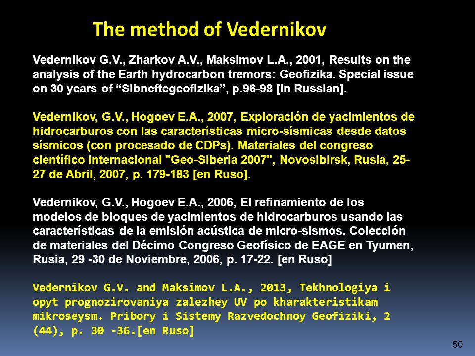 The method of Vedernikov