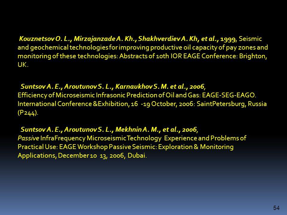 Kouznetsov O. L. , Mirzajanzade A. Kh. , Shakhverdiev A. Kh, et al