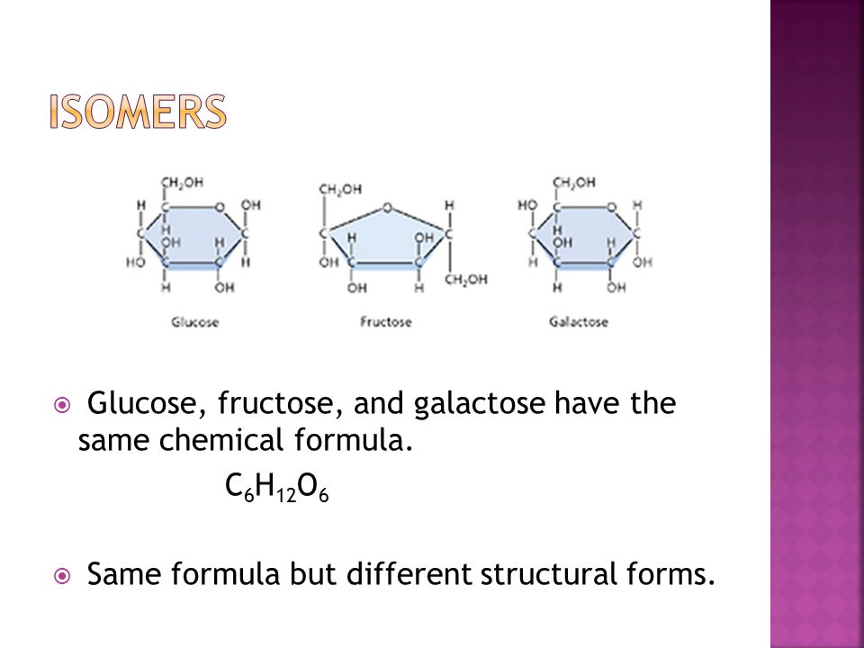 Isomers Glucose, fructose, and galactose have the same chemical formula.