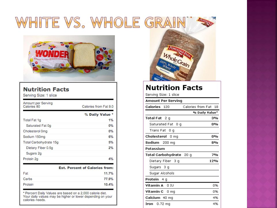 White vs. whole grain Bio 1