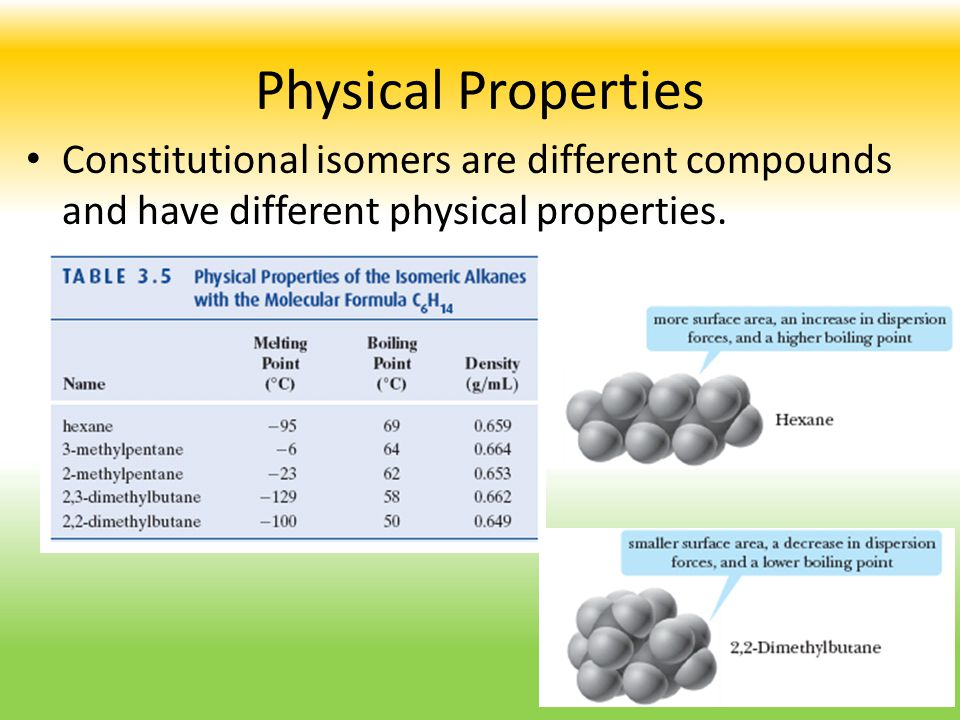 Physical Properties Constitutional isomers are different compounds and have different physical properties.
