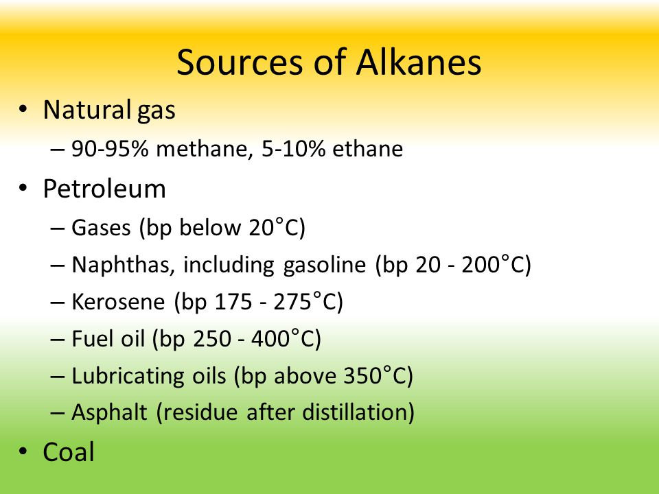 Sources of Alkanes Natural gas Petroleum Coal